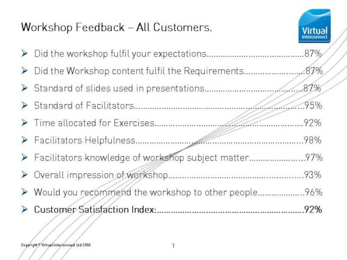 Workshop Feedback_VI_u_Consolidated_800_600